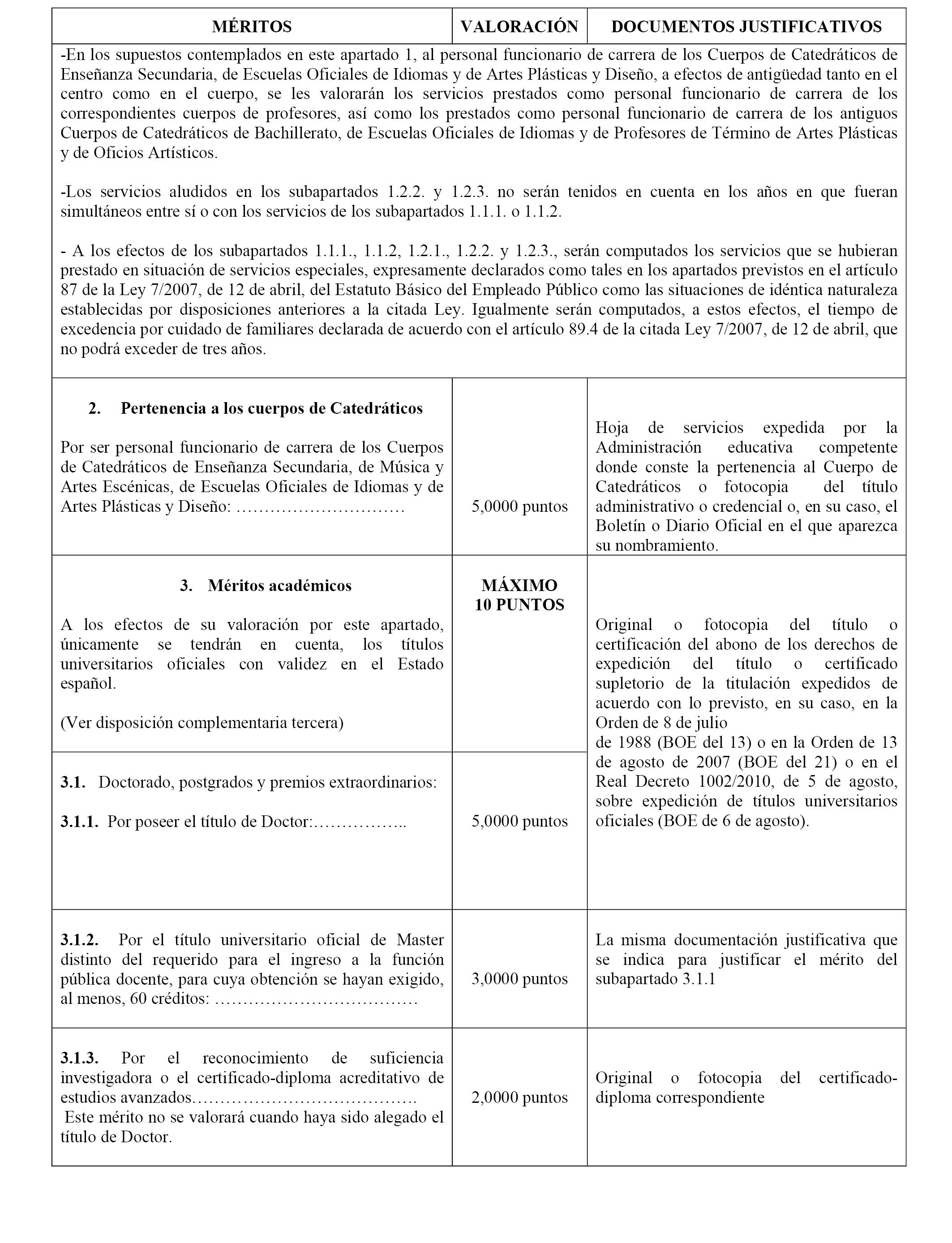 BOE.es - Documento BOE-A-2017-12573