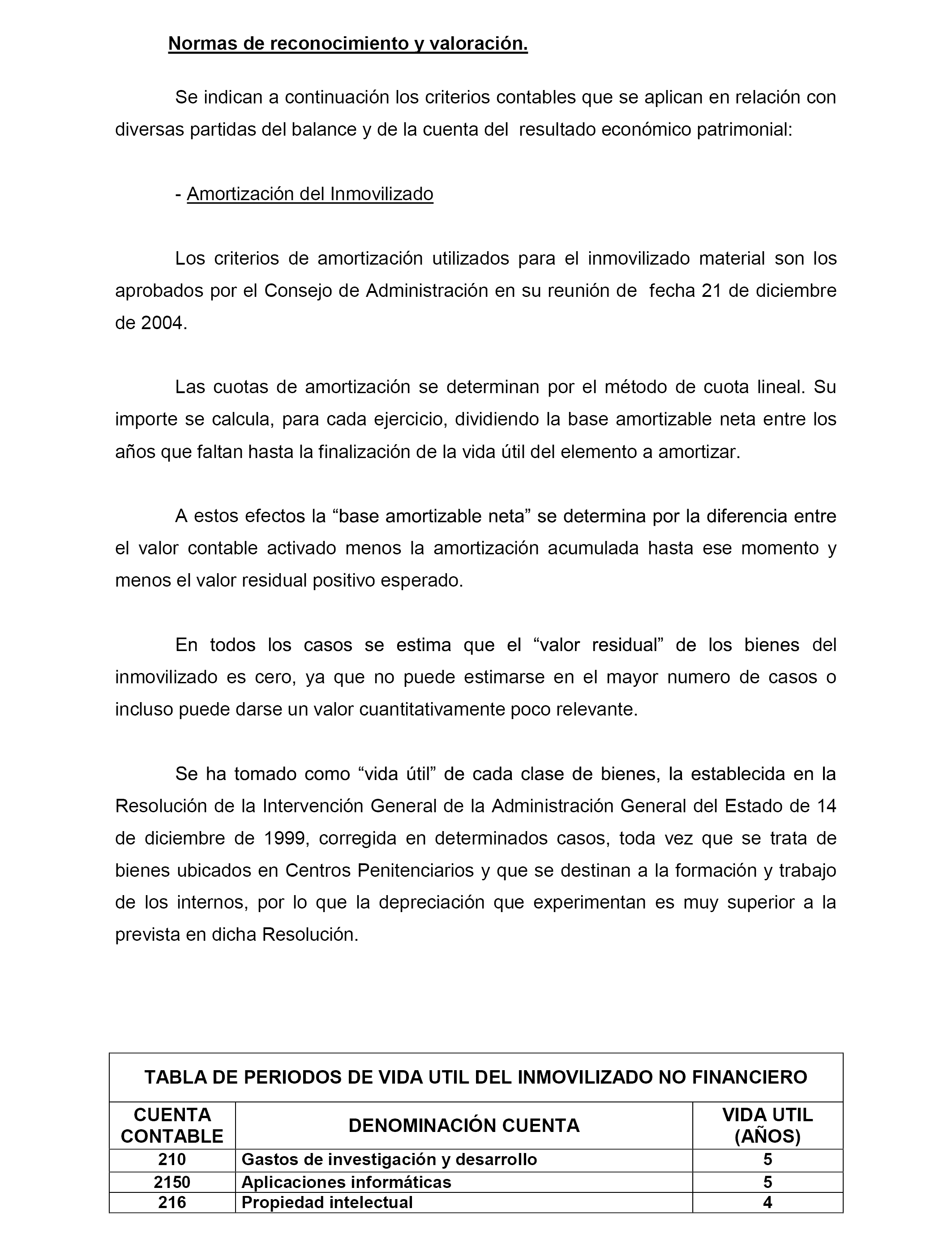 Documento boe a 2017 13527 for Boe ministerio del interior