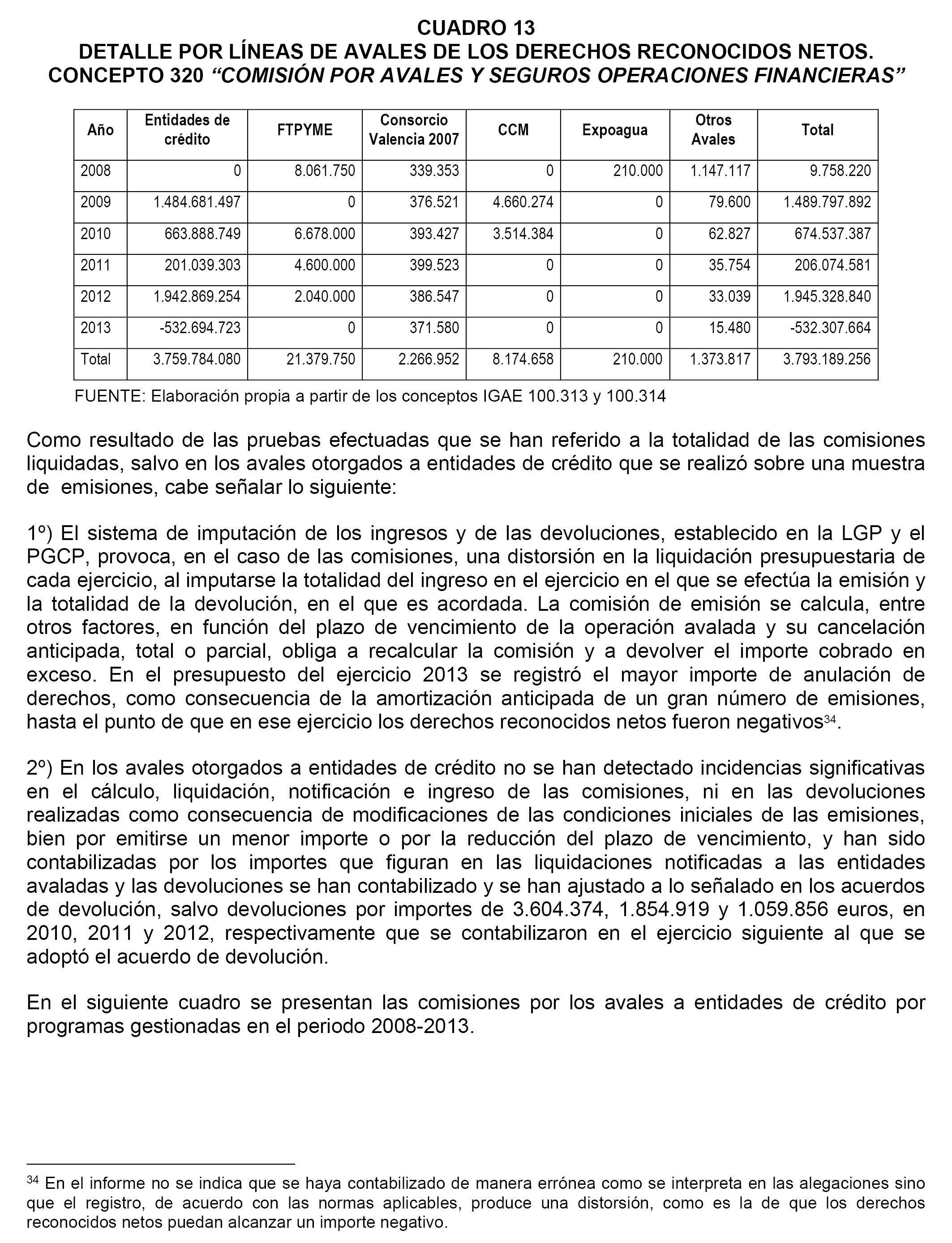 BOE.es - Documento BOE-A-2017-14502