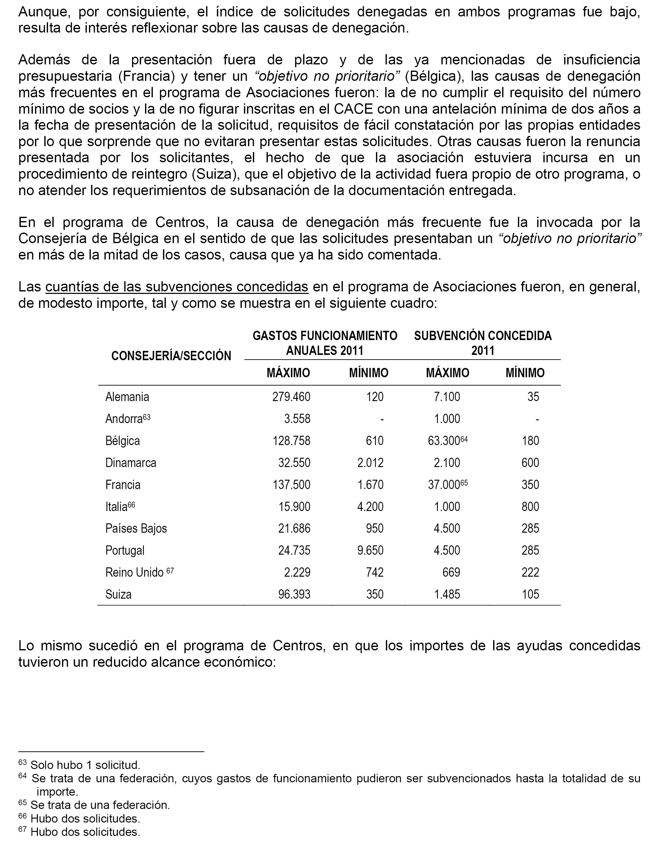 BOE.es - Documento BOE-A-2018-582