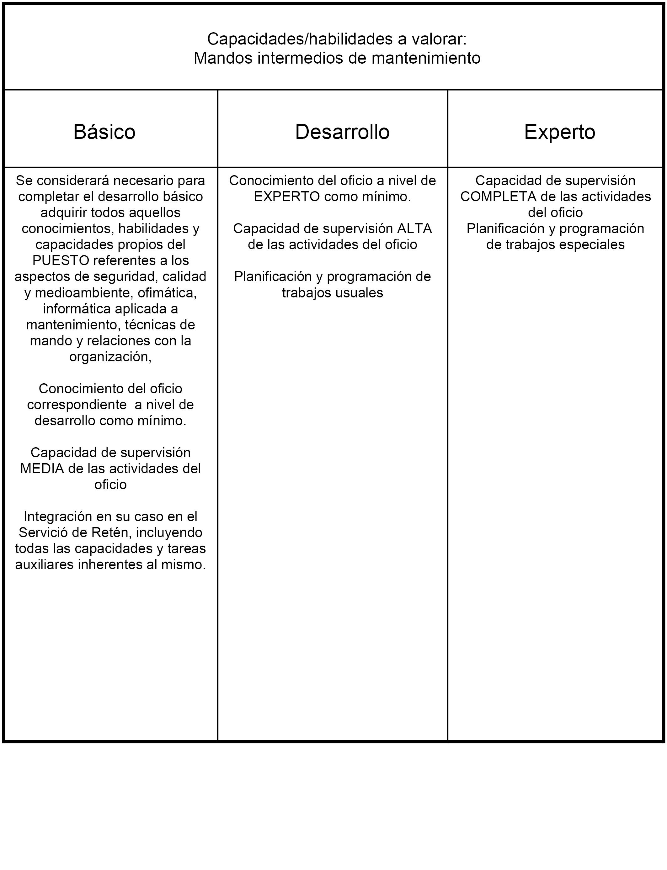 BOE.es - Documento BOE-A-2018-9155