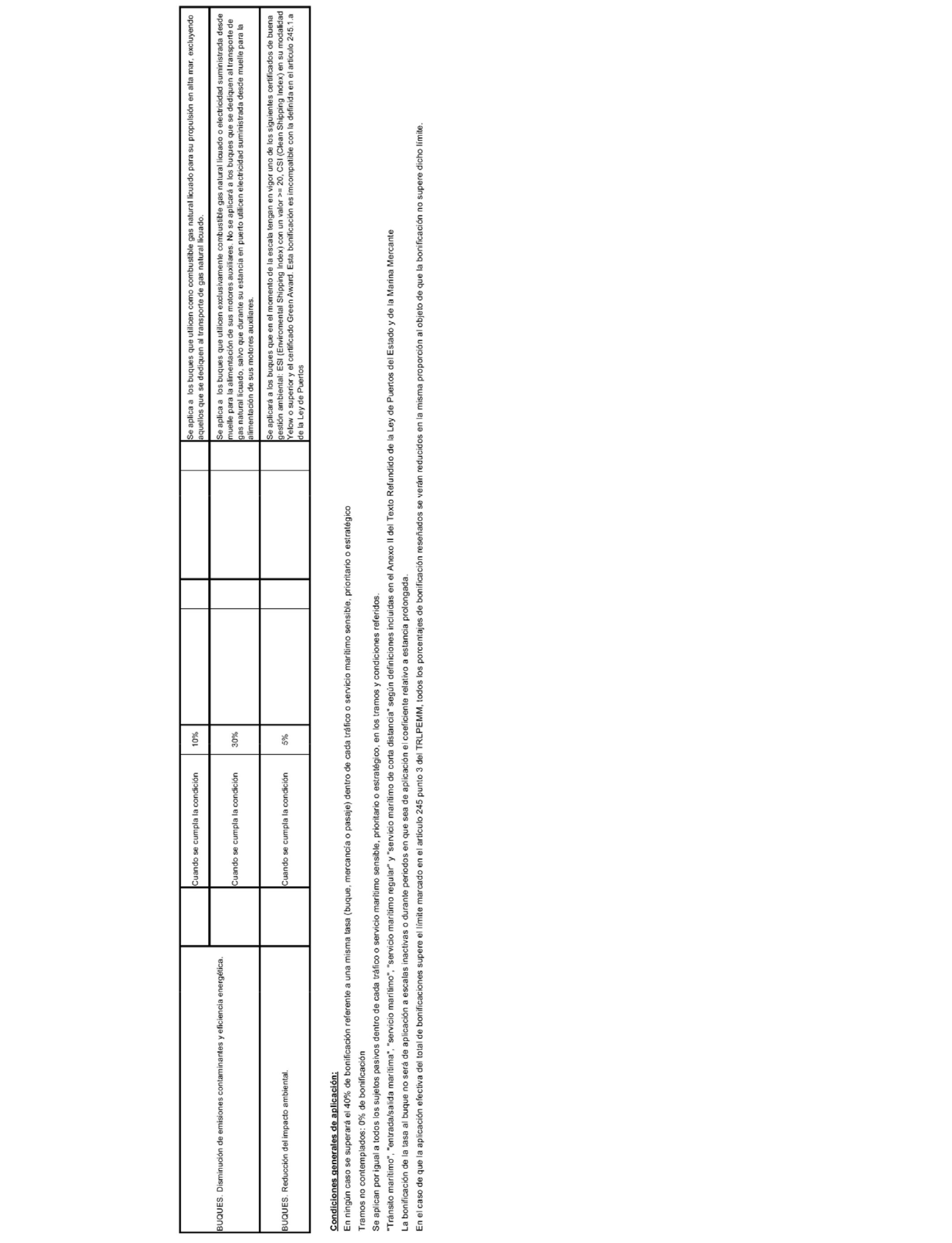 BOE.es - Documento BOE-A-2018-9268