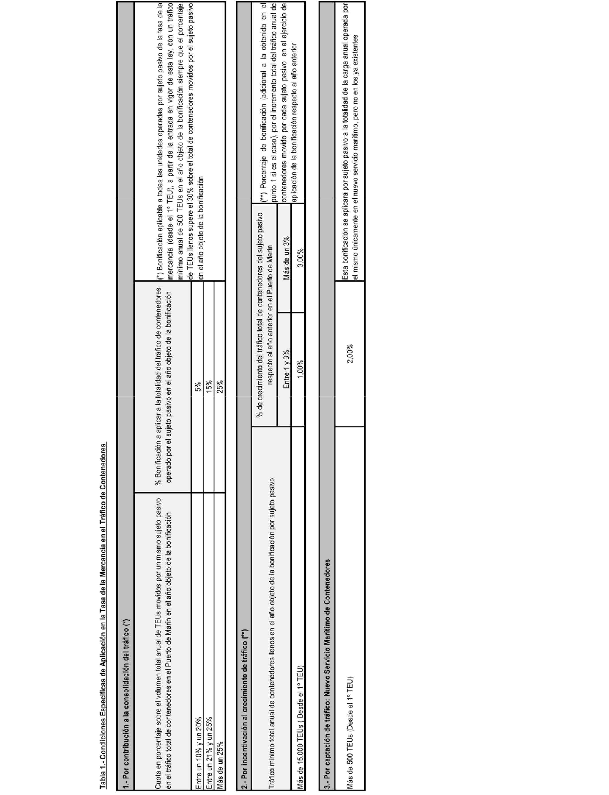 Boe Es Documento Boe A 2018 9268