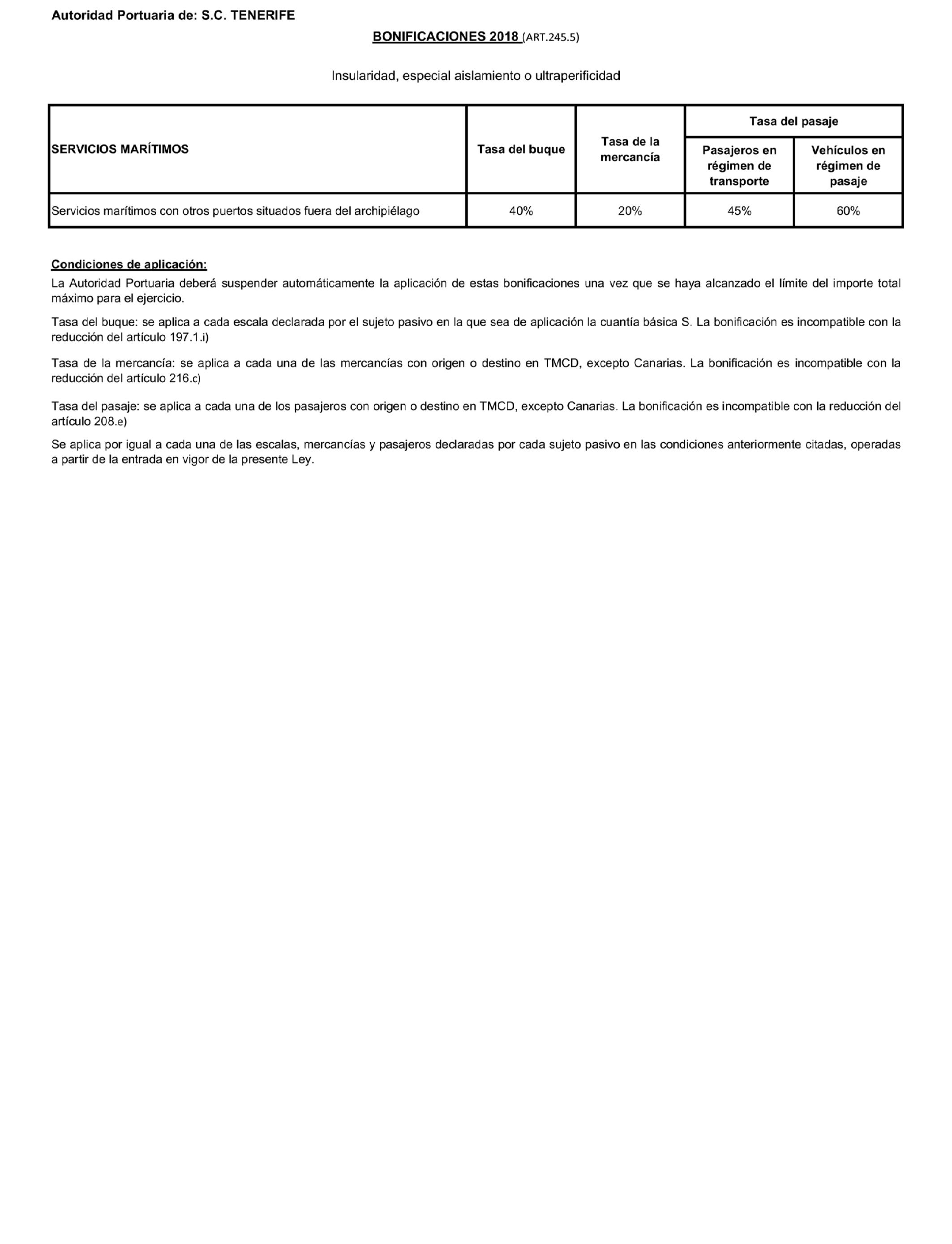 BOE.es - Documento consolidado BOE-A-2018-9268