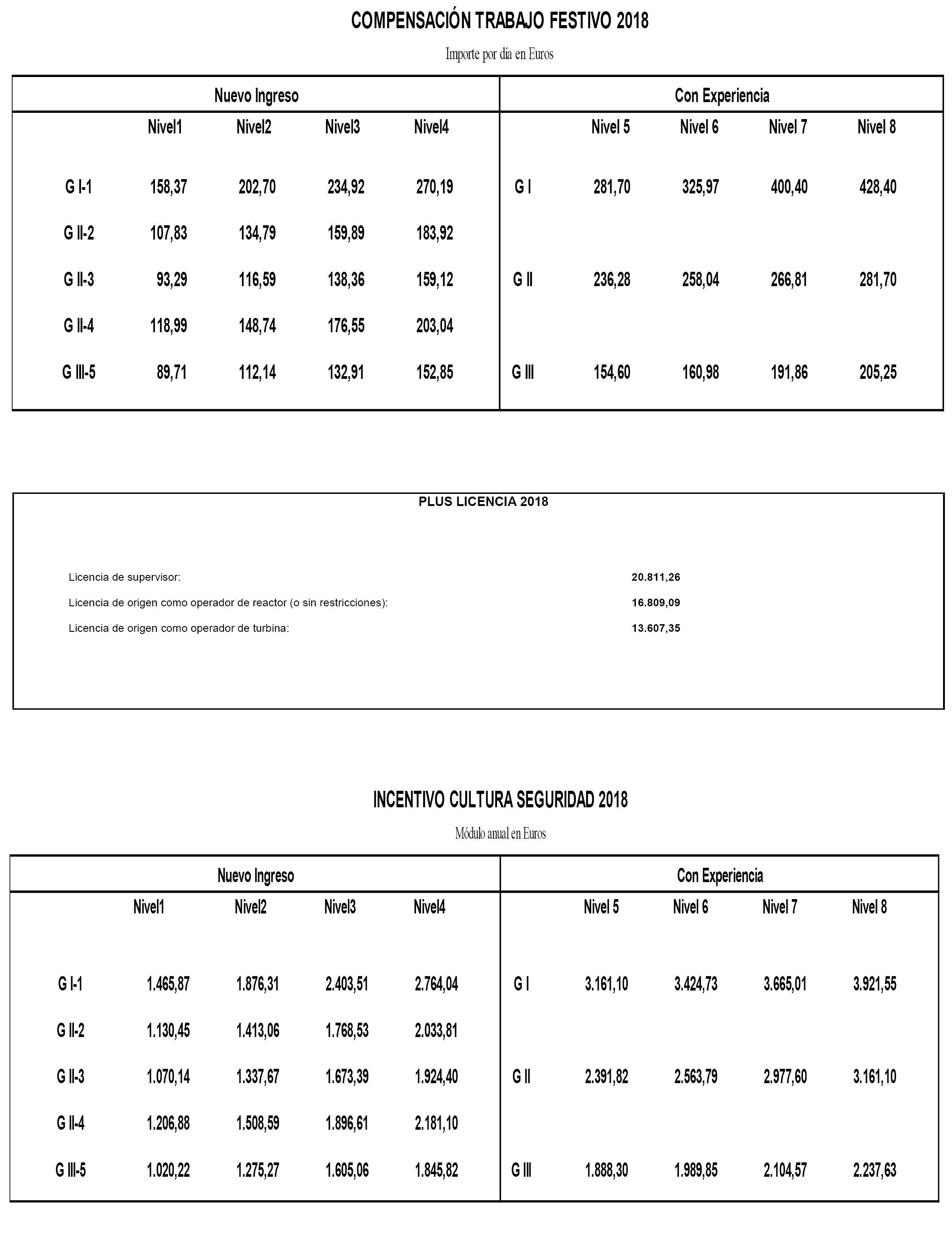 BOE.es - Documento BOE-A-2018-1398