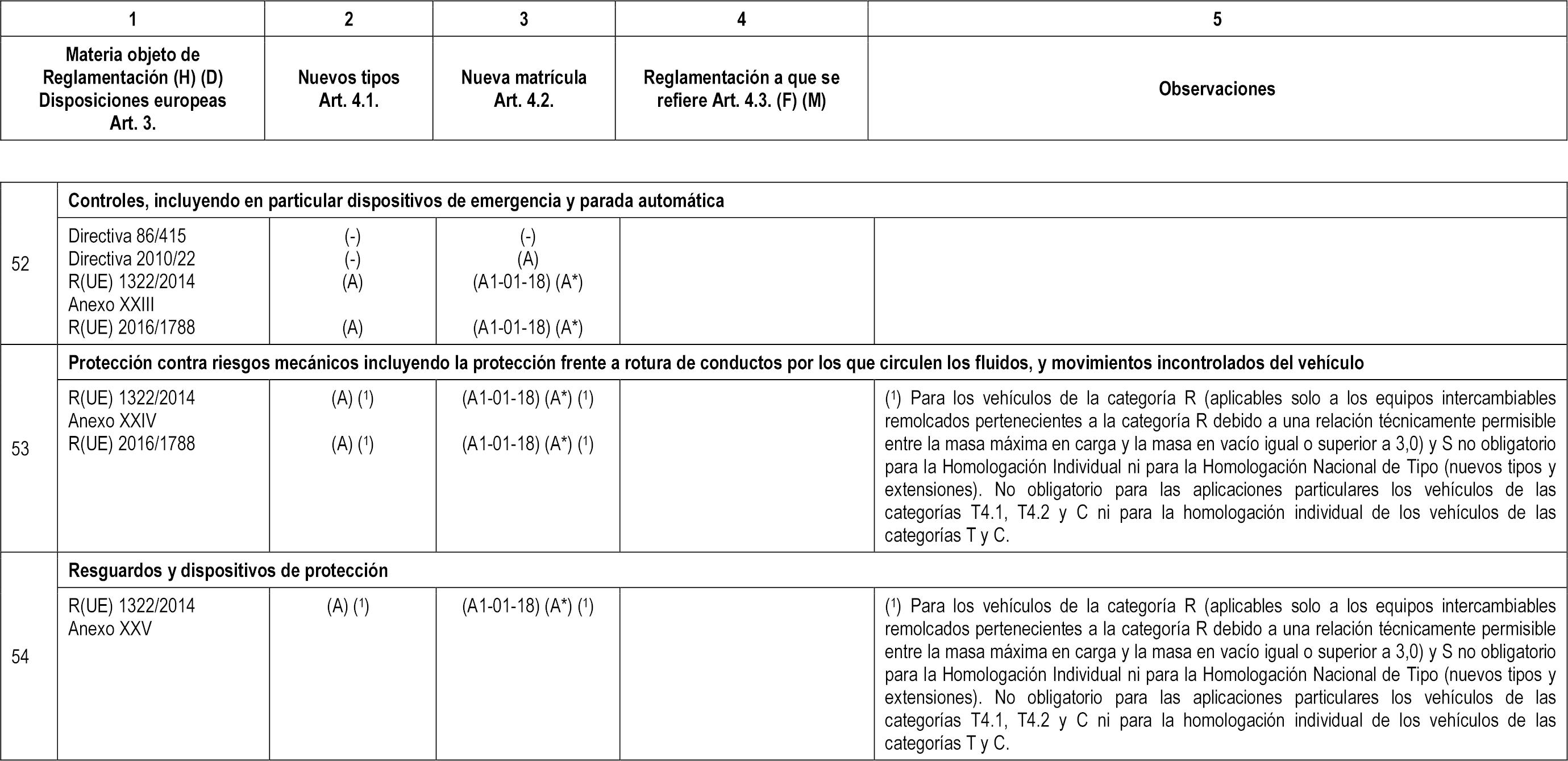 BOE.es - Documento consolidado BOE-A-1986-26182