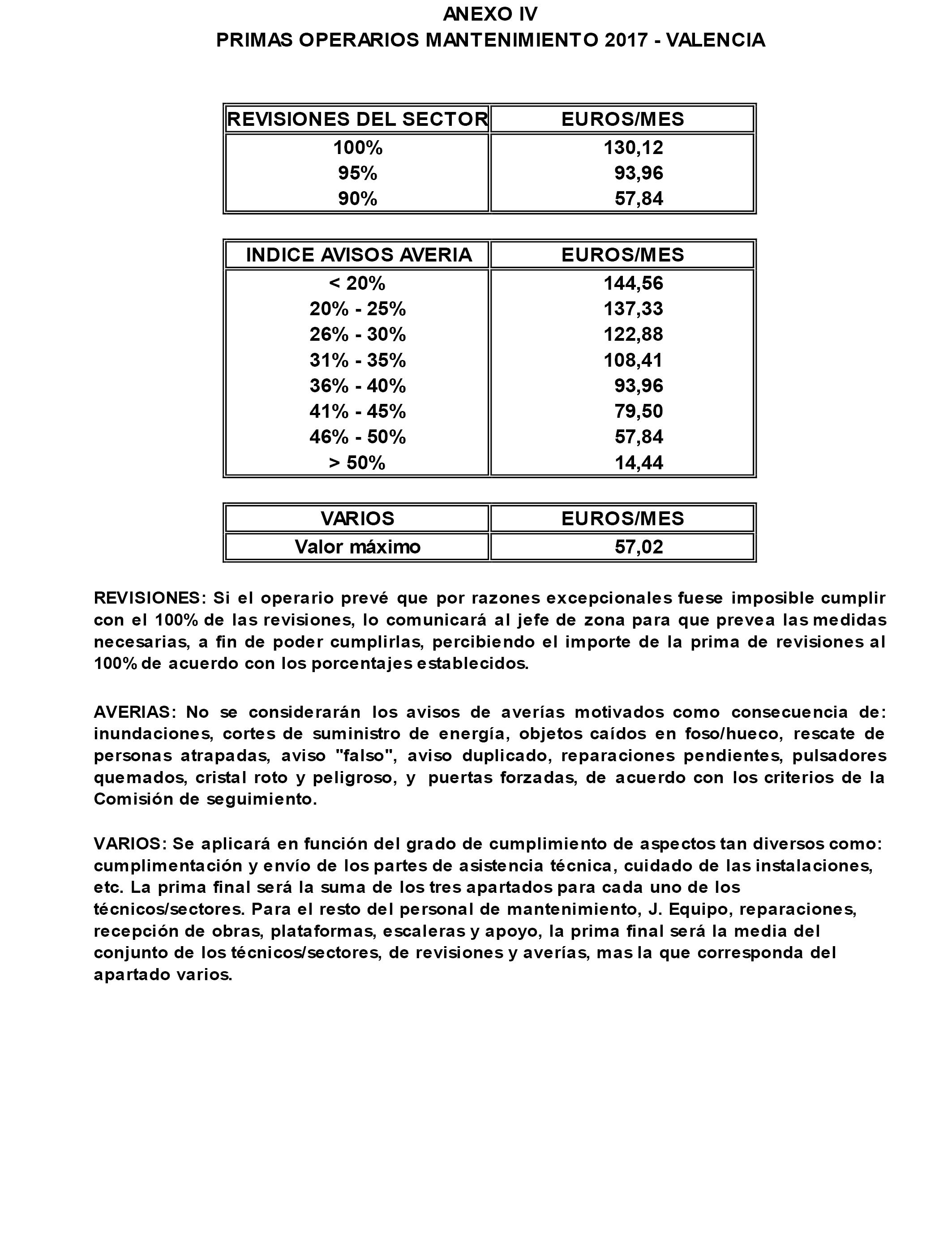 BOE.es - Documento BOE-A-2018-3153
