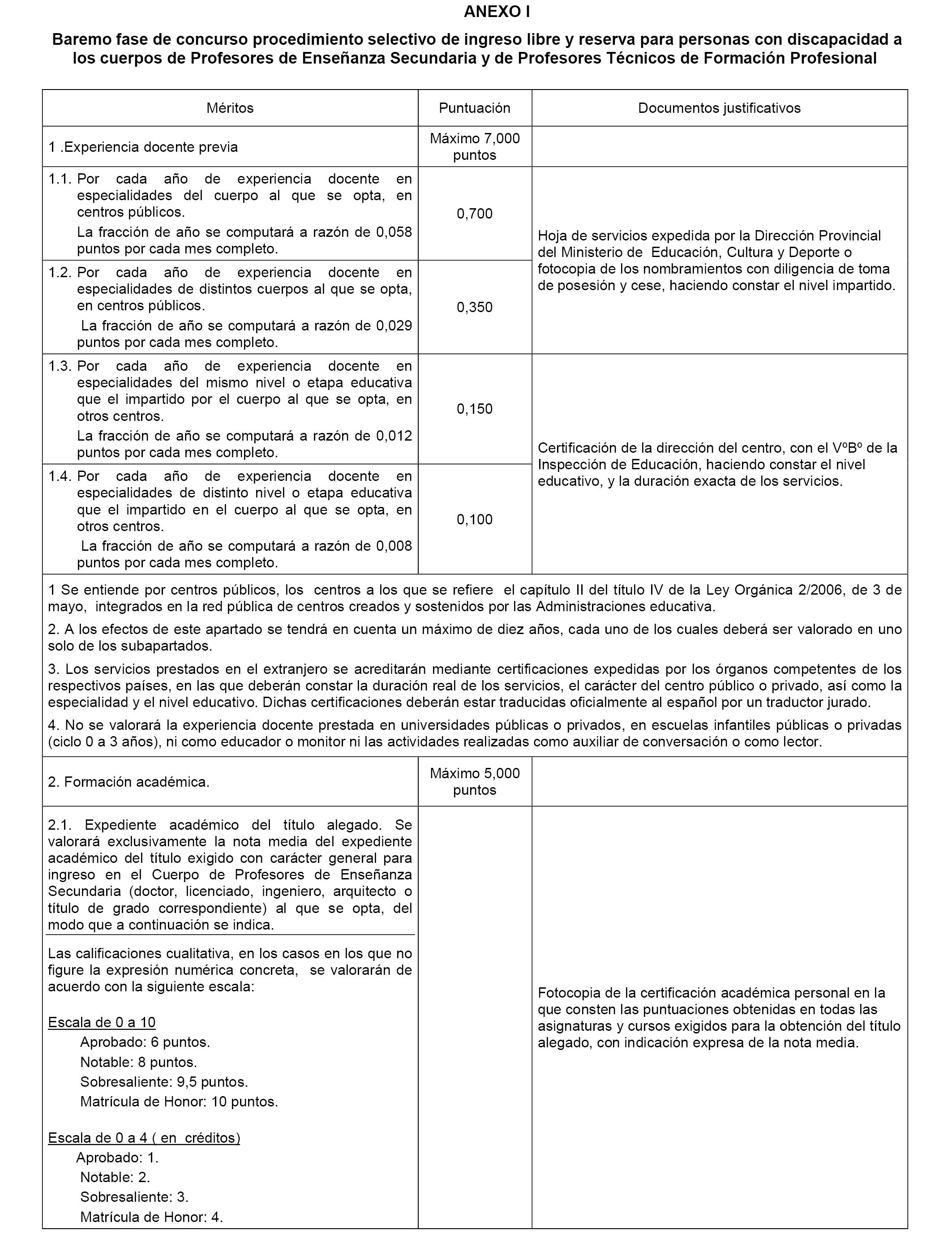 Famoso El Mejor Formato De Currículum Para La Publicación Del ...