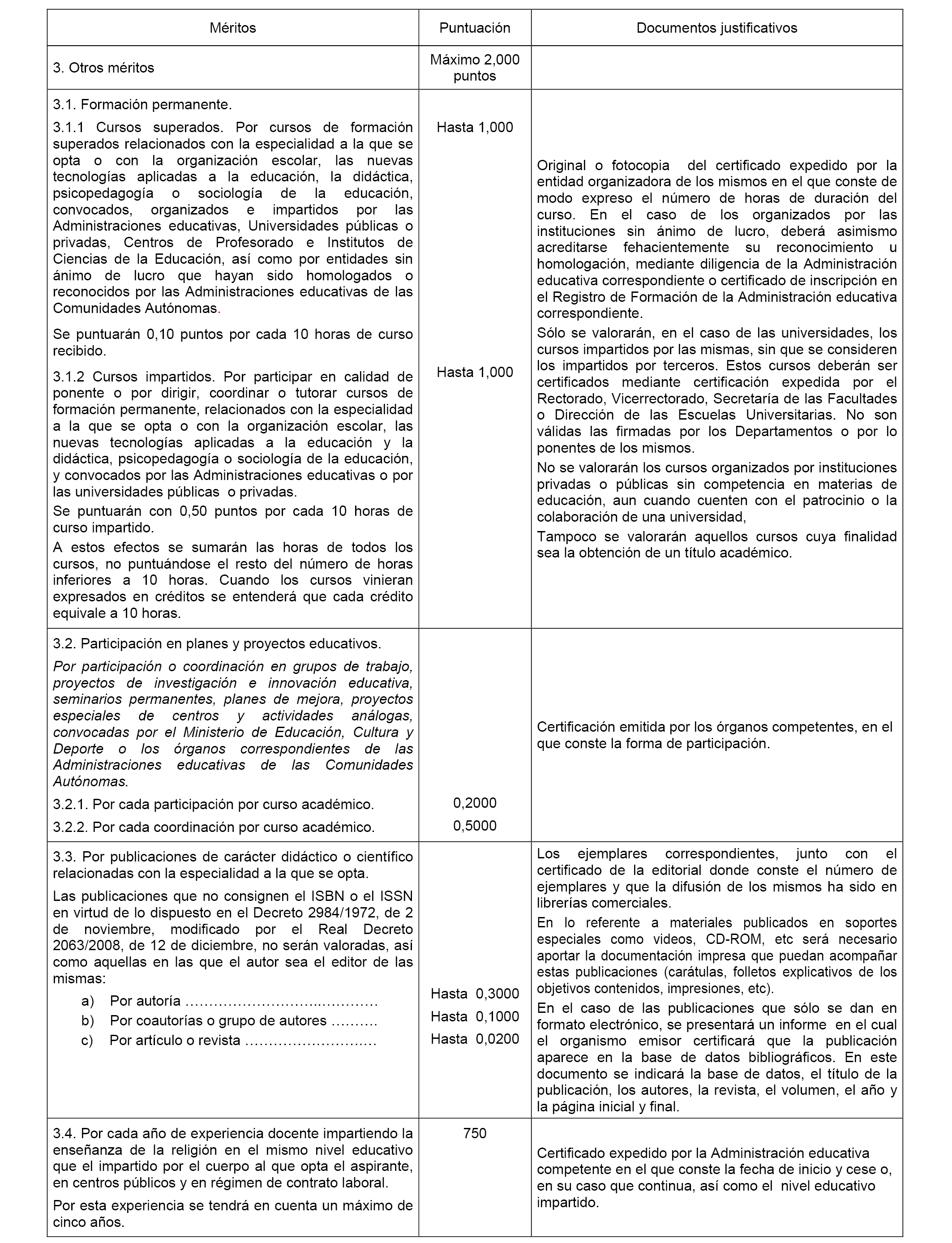 Lujoso Formato De Curriculum De Codificación Médica Bosquejo ...