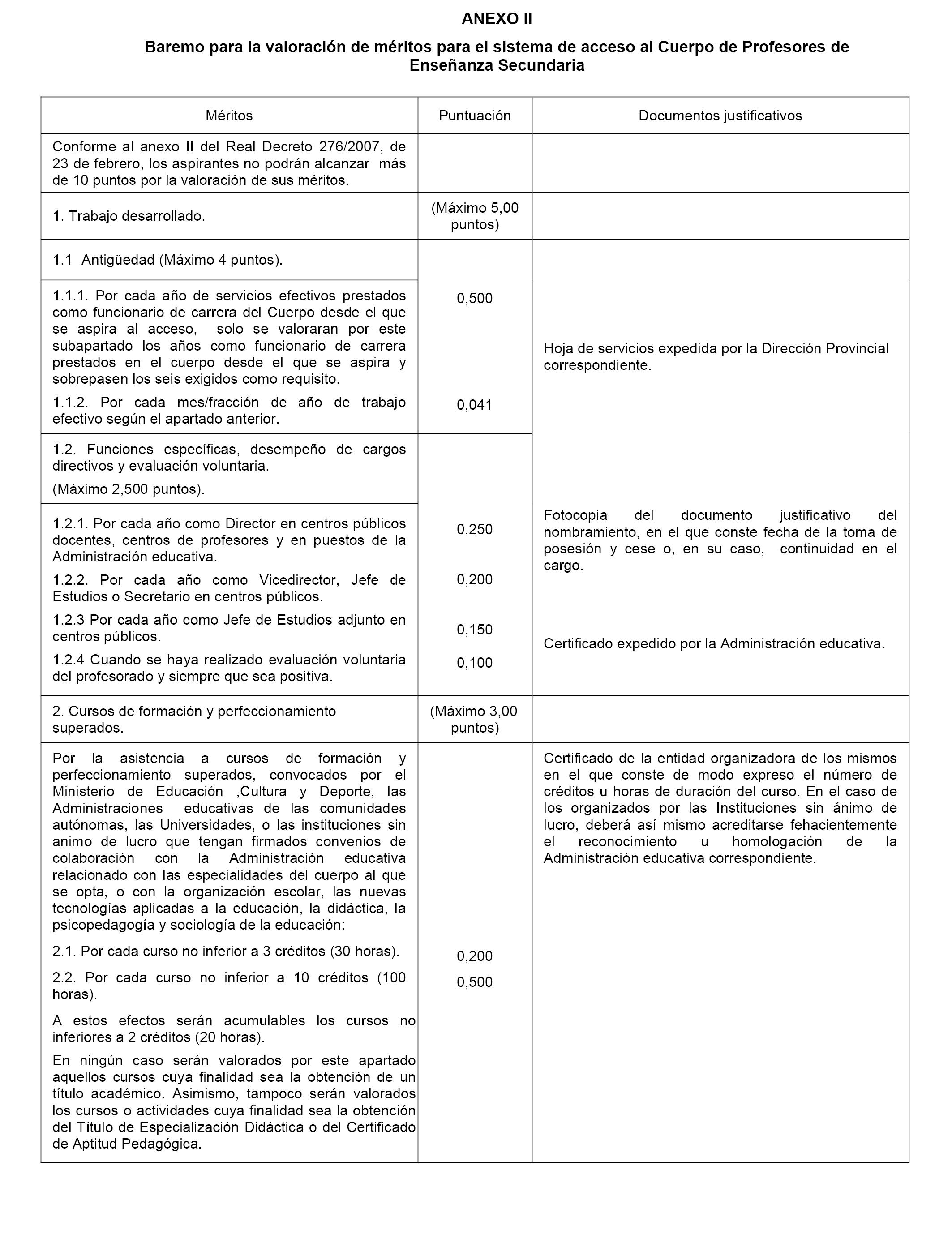 BOE.es - Documento BOE-A-2018-4696