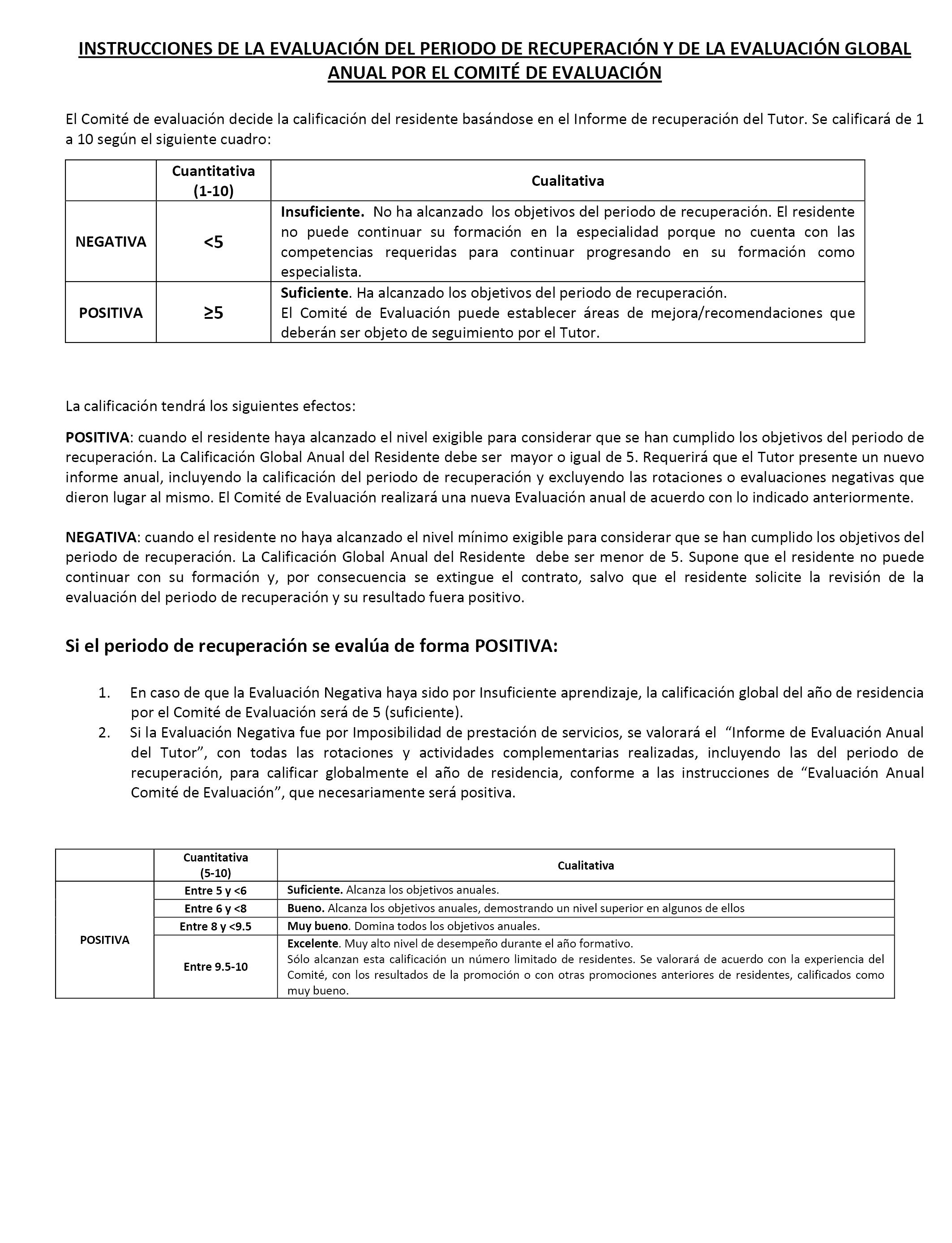 Vistoso Ejemplo De Auditor Reanudar Objetivos Componente - Ejemplo ...