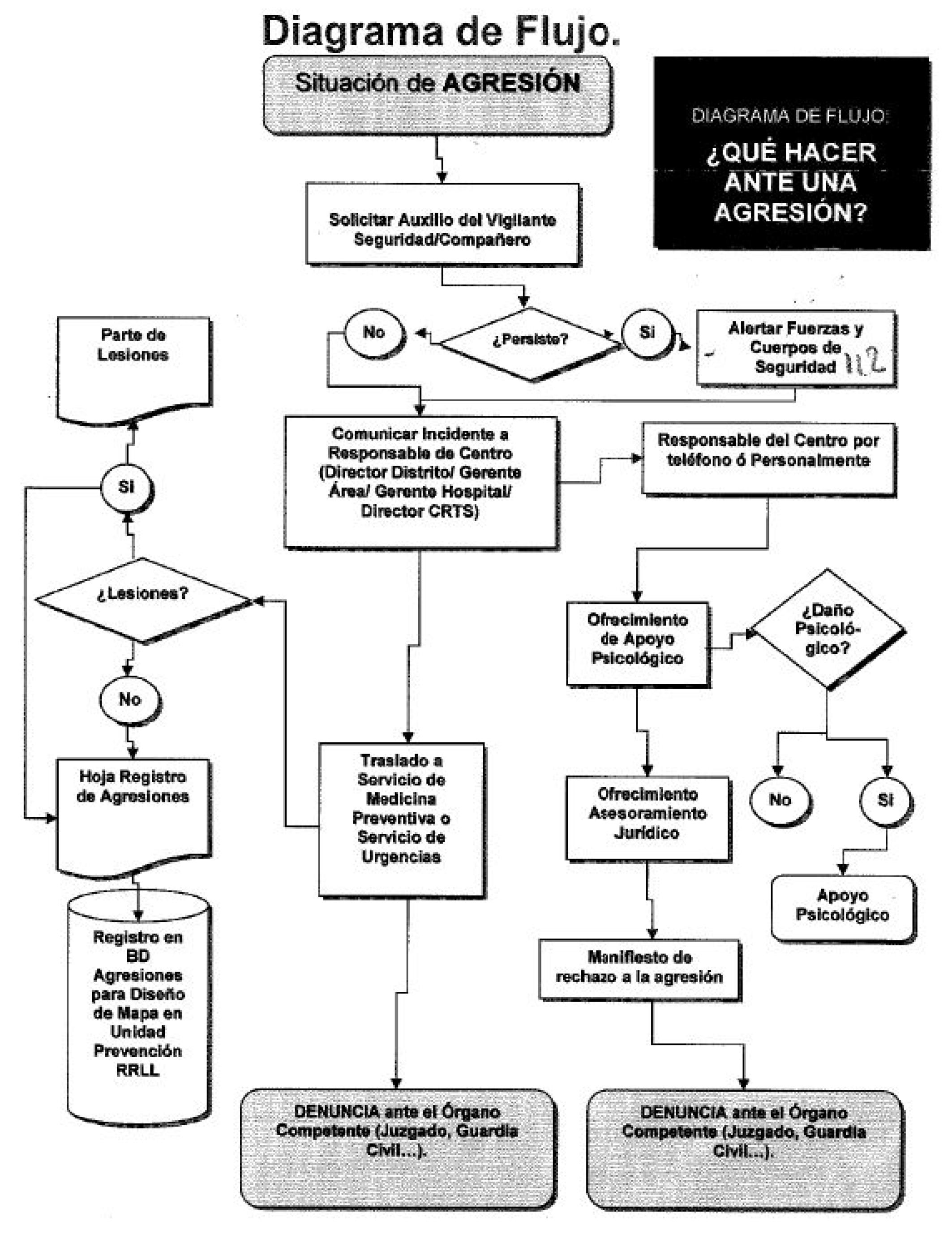 Famoso órganos Diagrama De Cuerpo Adorno - Anatomía de Las ...
