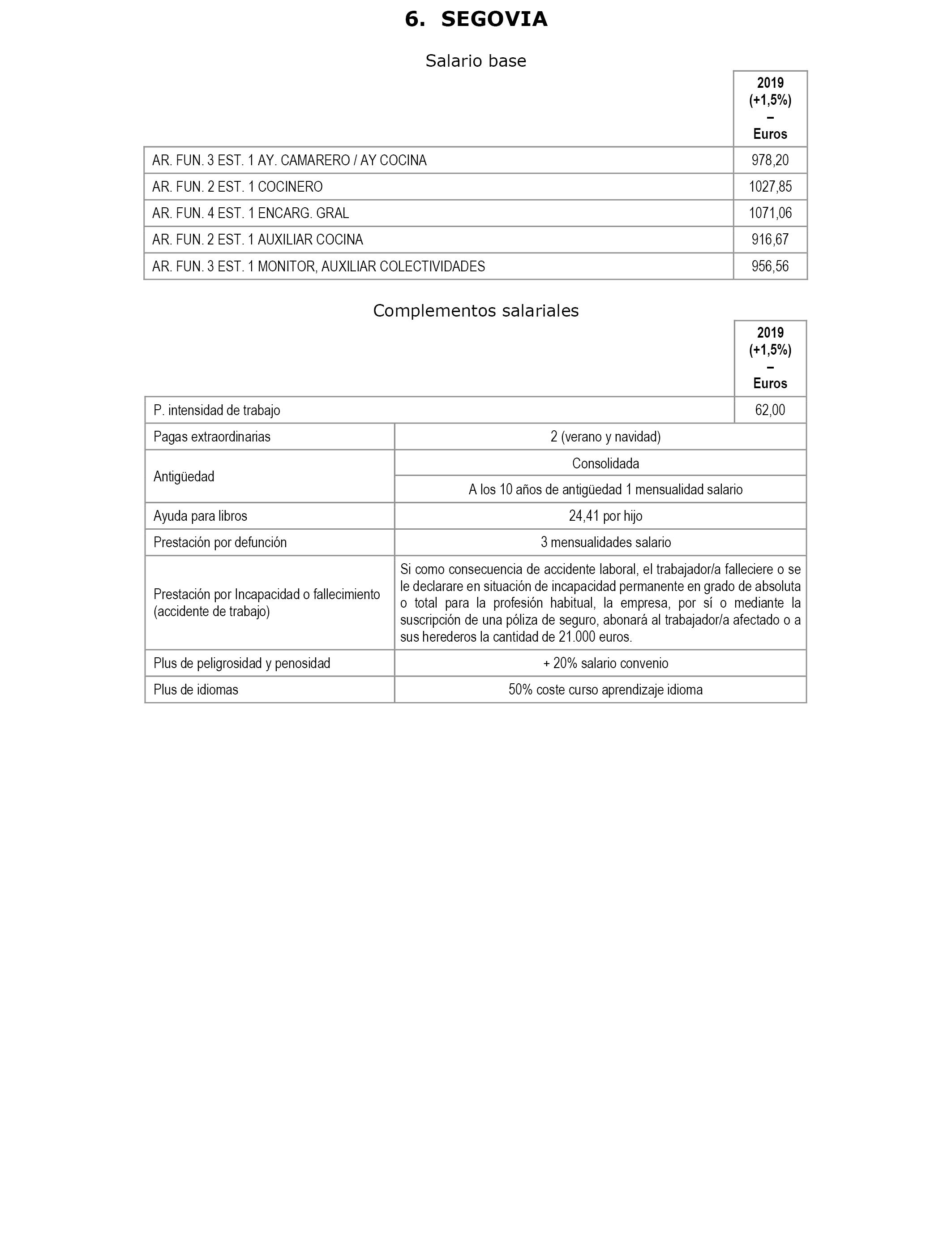 Calendario Laboral 2019 Valladolid Pdf.Boe Es Documento Boe A 2019 9171