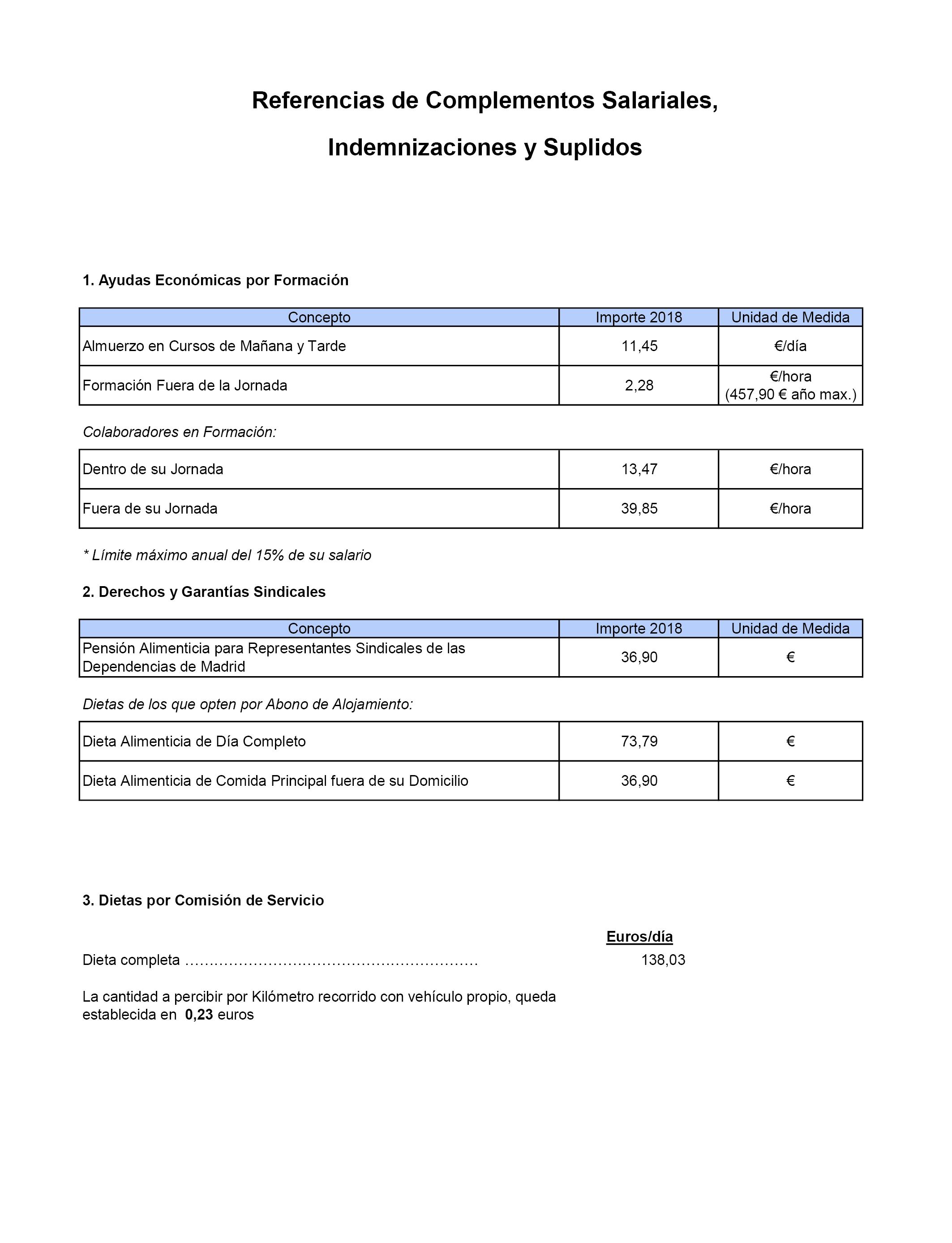 Boe Es Documento Boe A 2019 12299