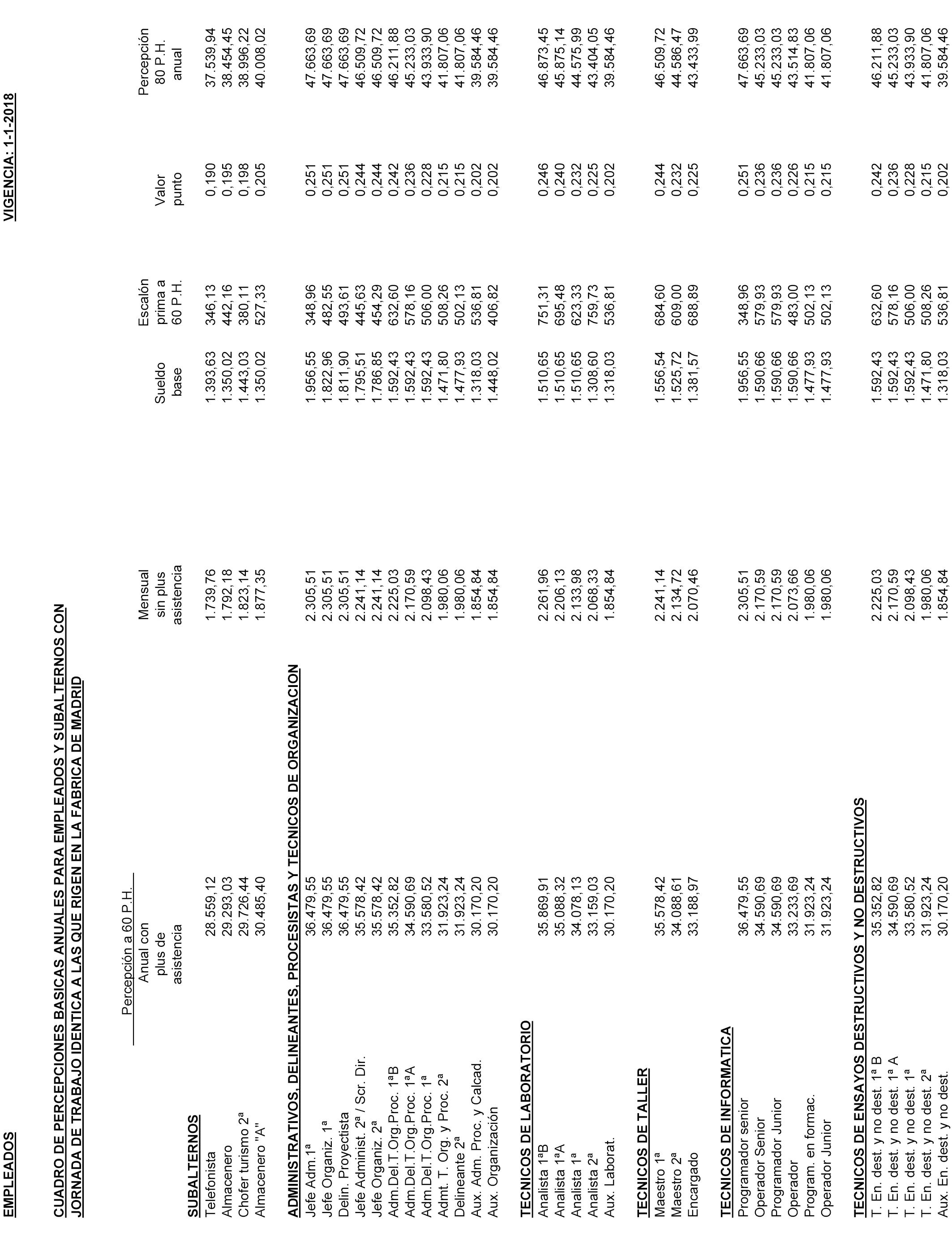 Calendario Laboral Gipuzkoa 2019.Boe Es Documento Boe A 2019 1133