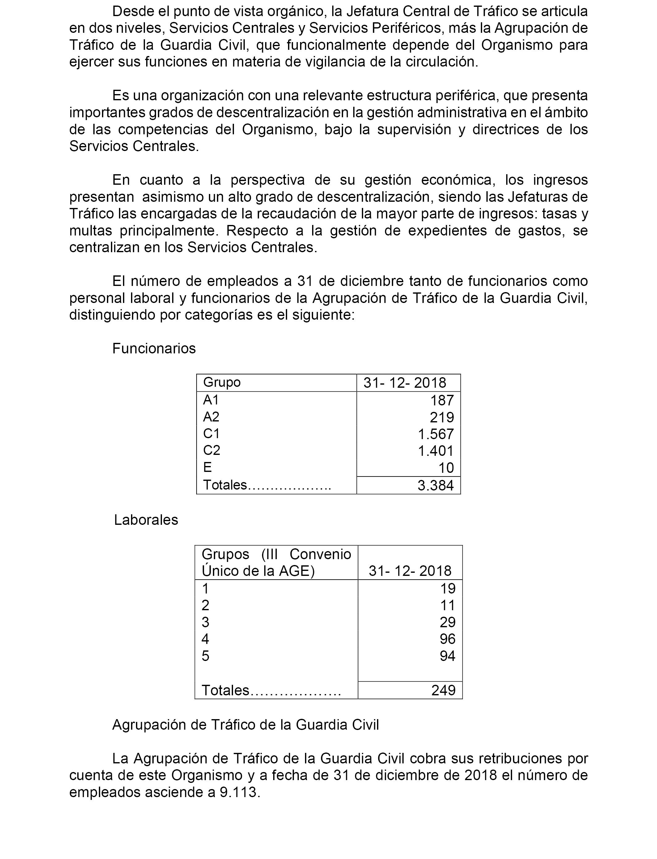 Boe Es Documento Boe A 2019 15502