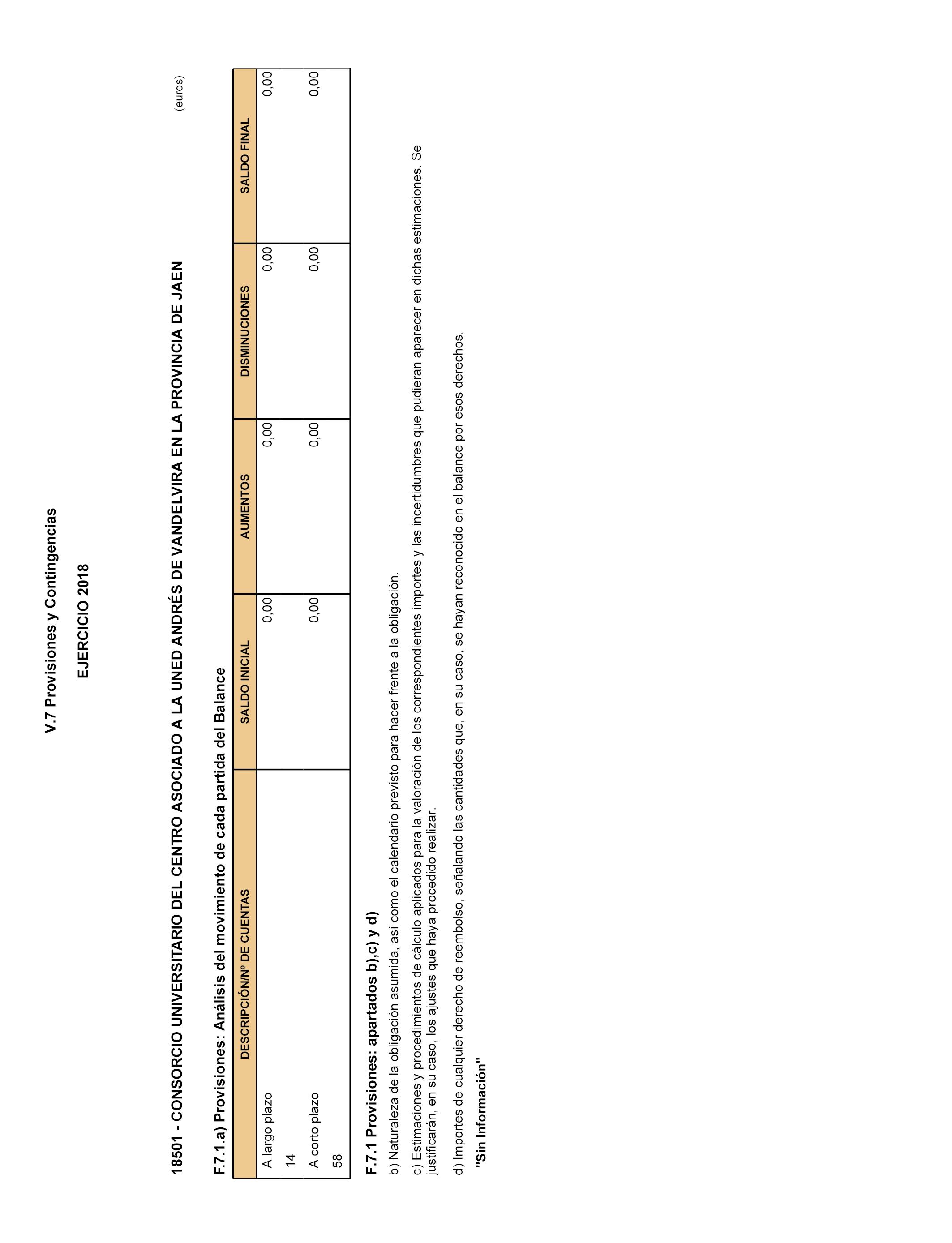 estimación de la imputación de reembolso