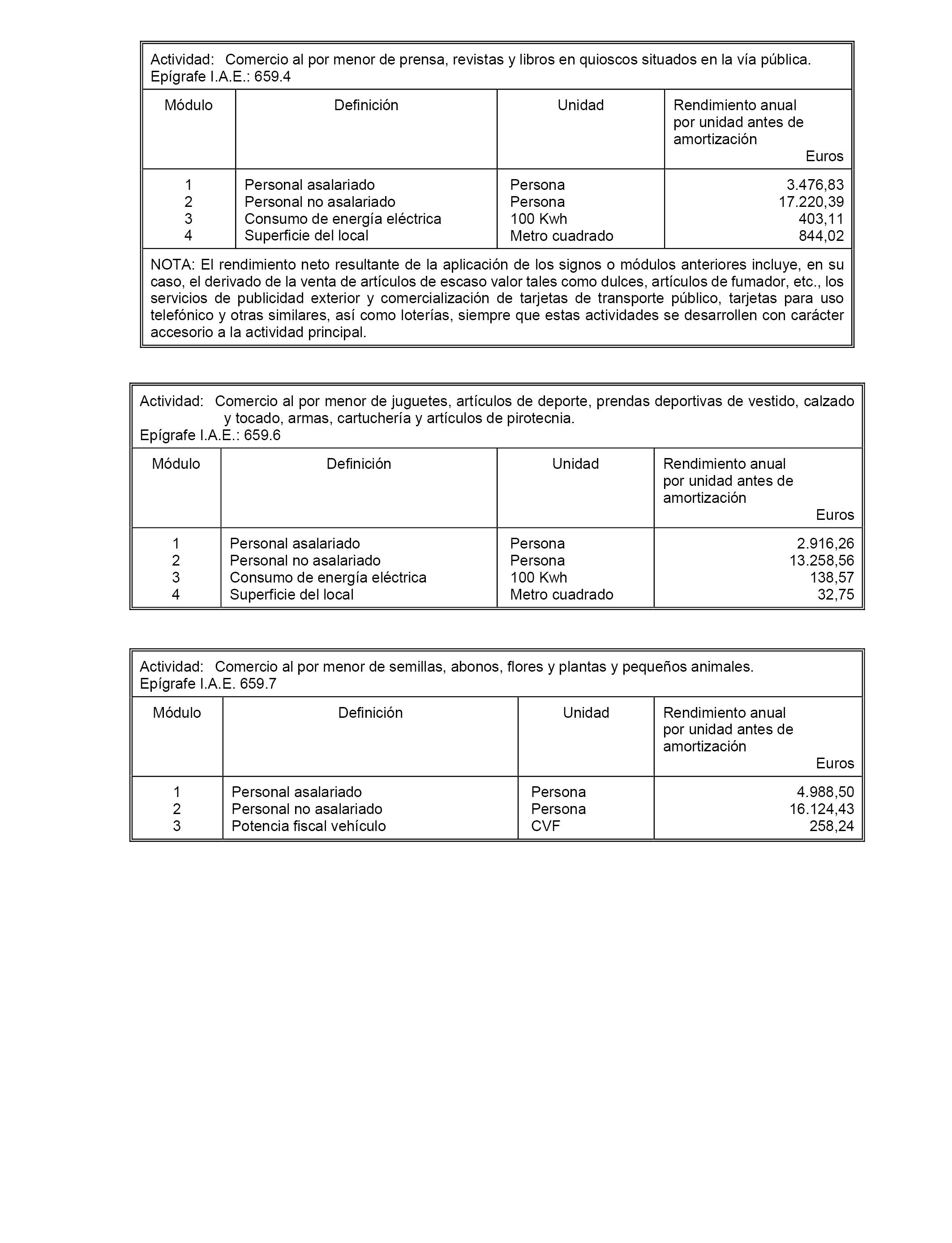 Boe Es Documento Boe A 2019 17252