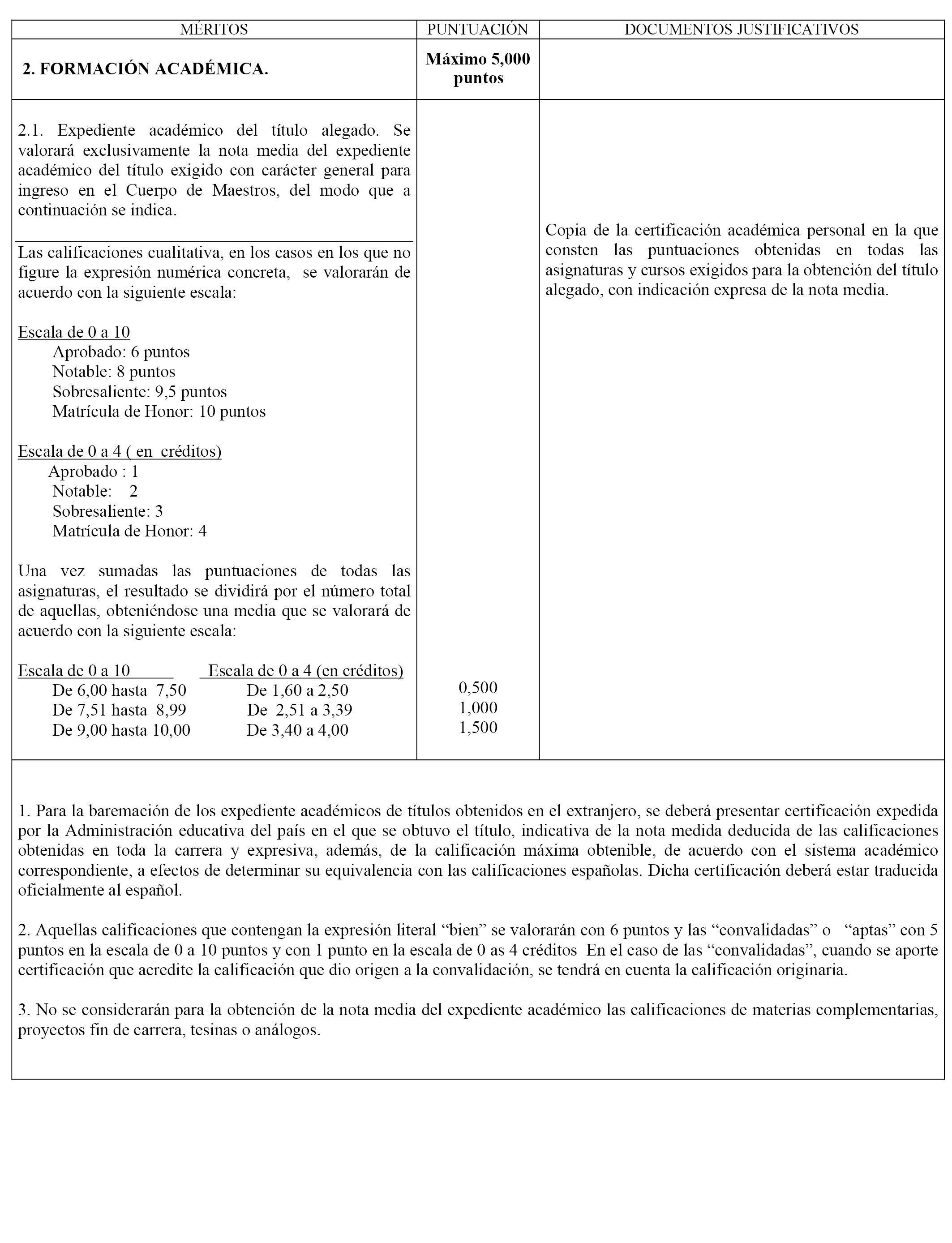 Calendario Oposiciones 2019 Andalucia.Boe Es Documento Boe A 2019 5041